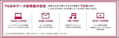 docomo-7GB