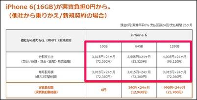 iphone6-au