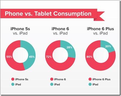 iphone6-ipad