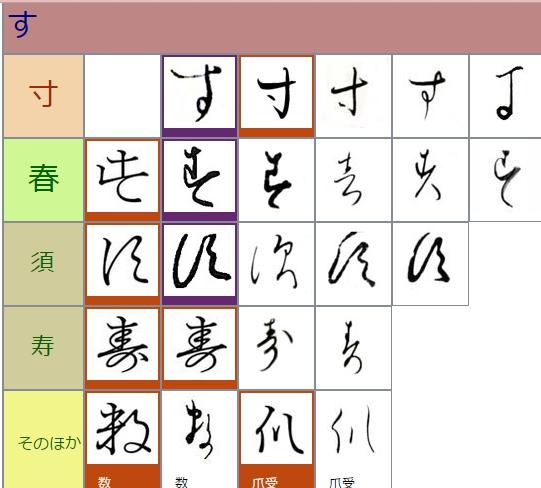 毛古卵_変体仮名 「も」 「す」 | スマホ、PC,英語、古文書 藤井塾