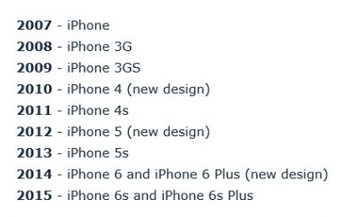 iphone-history