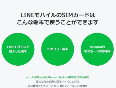 line-mvno